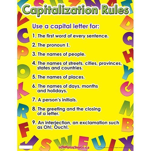capitalization rules When companies incur costs, they can either capitalize those costs or expense them capitalizing a cost means converting it to an asset on the balance sheet.