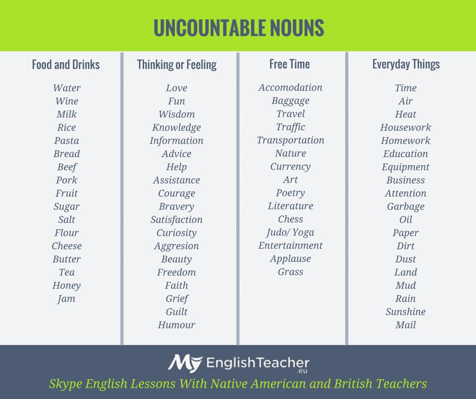 Nouns without Plural Form - The crazy teacher's blog The crazy ...